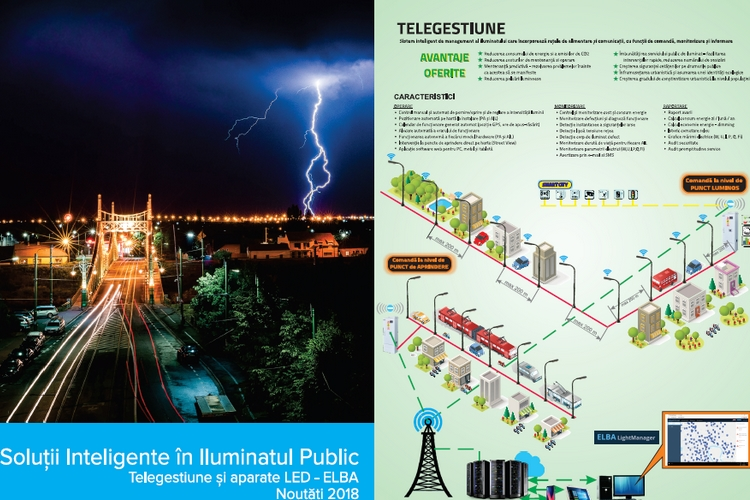 Solutii inteligente in iluminatul public - aplicatia de telegestiune ELBA LightManager